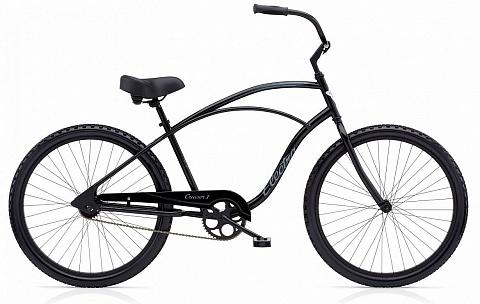 наклейки на колеса велосипед
