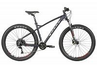 Купить Велосипед Haro Double Peak 27.5 Trail Plus 2020 - СКИДКА 14% + ПОДАРОК., И-0065275